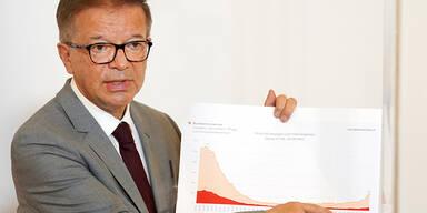 oe24-EXKLUSIV: Die ersten Details zur neuen Corona-Verordnung von Gesundheitsminister Anschober