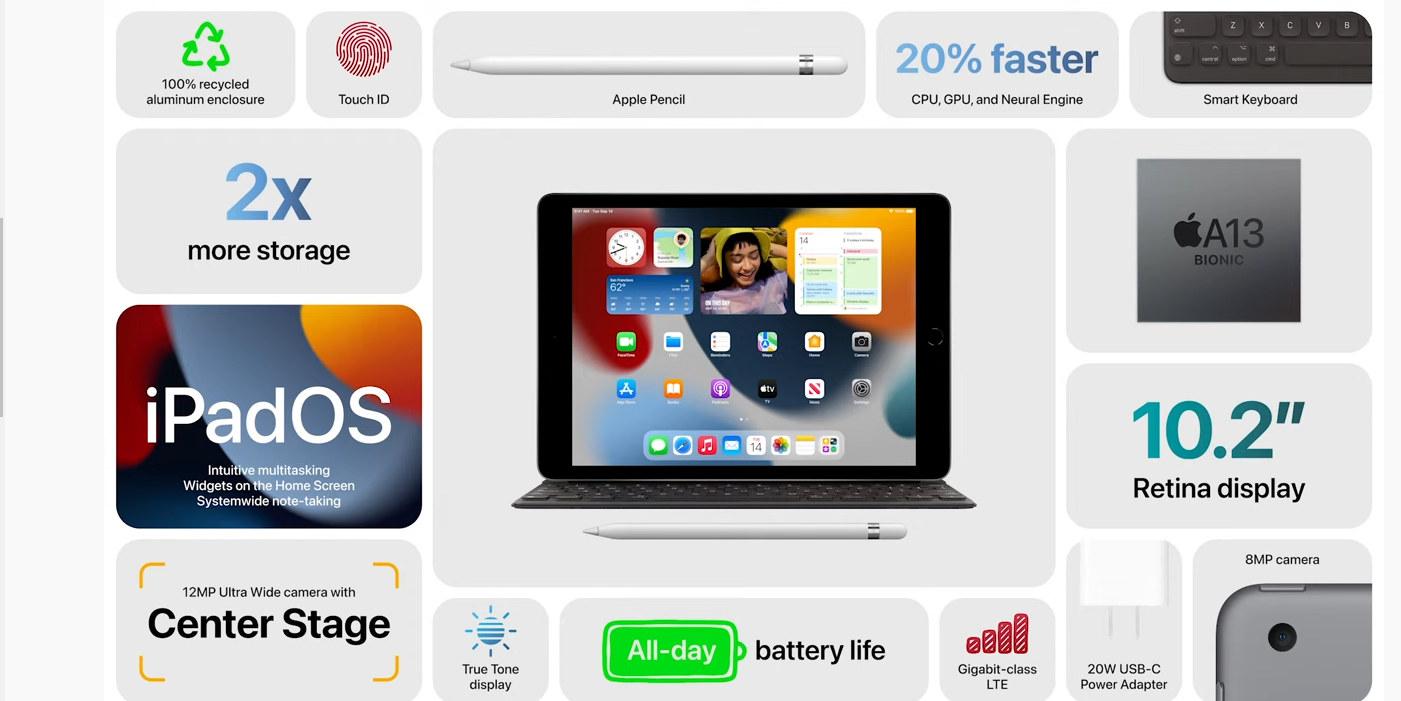 apple keynote iphone3.jpg