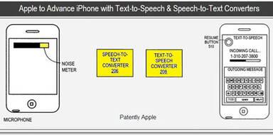 Apple-Patent für geniale Sprachumwandlung