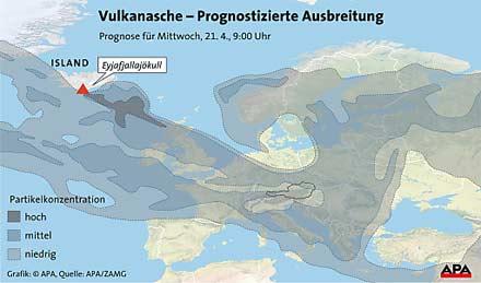 asche_prognose