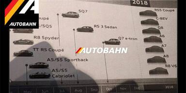 Audi-Modellplan im Netz aufgetaucht