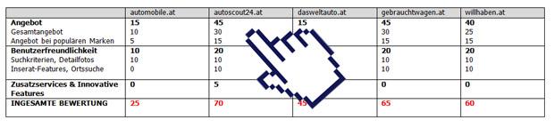 autoboersen-test-620-kl.jpg