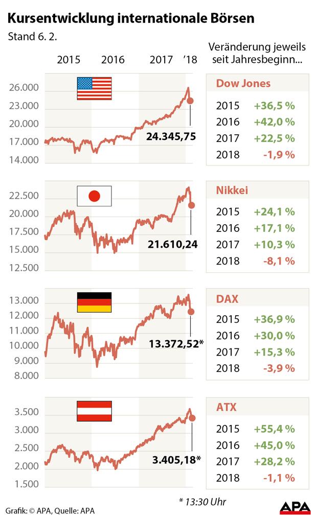 börse.jpg