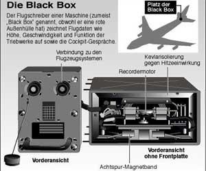 blackbos