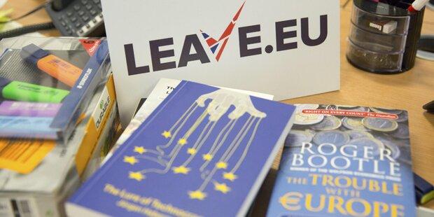 Brexit-Lager 15 Prozent hinter EU-Befürwortern