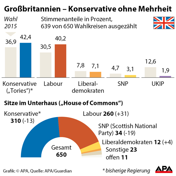 britenwahl.jpg