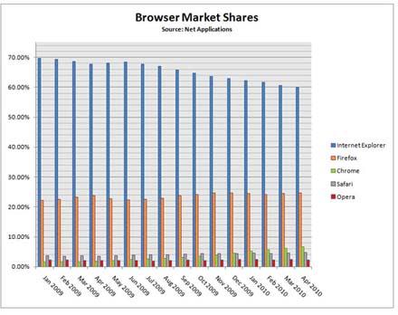 browser_markt