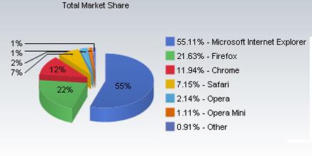 browser_markt_april_2011.jpg