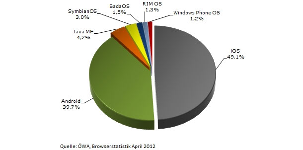 browser_markt_aut_mobil.jpg