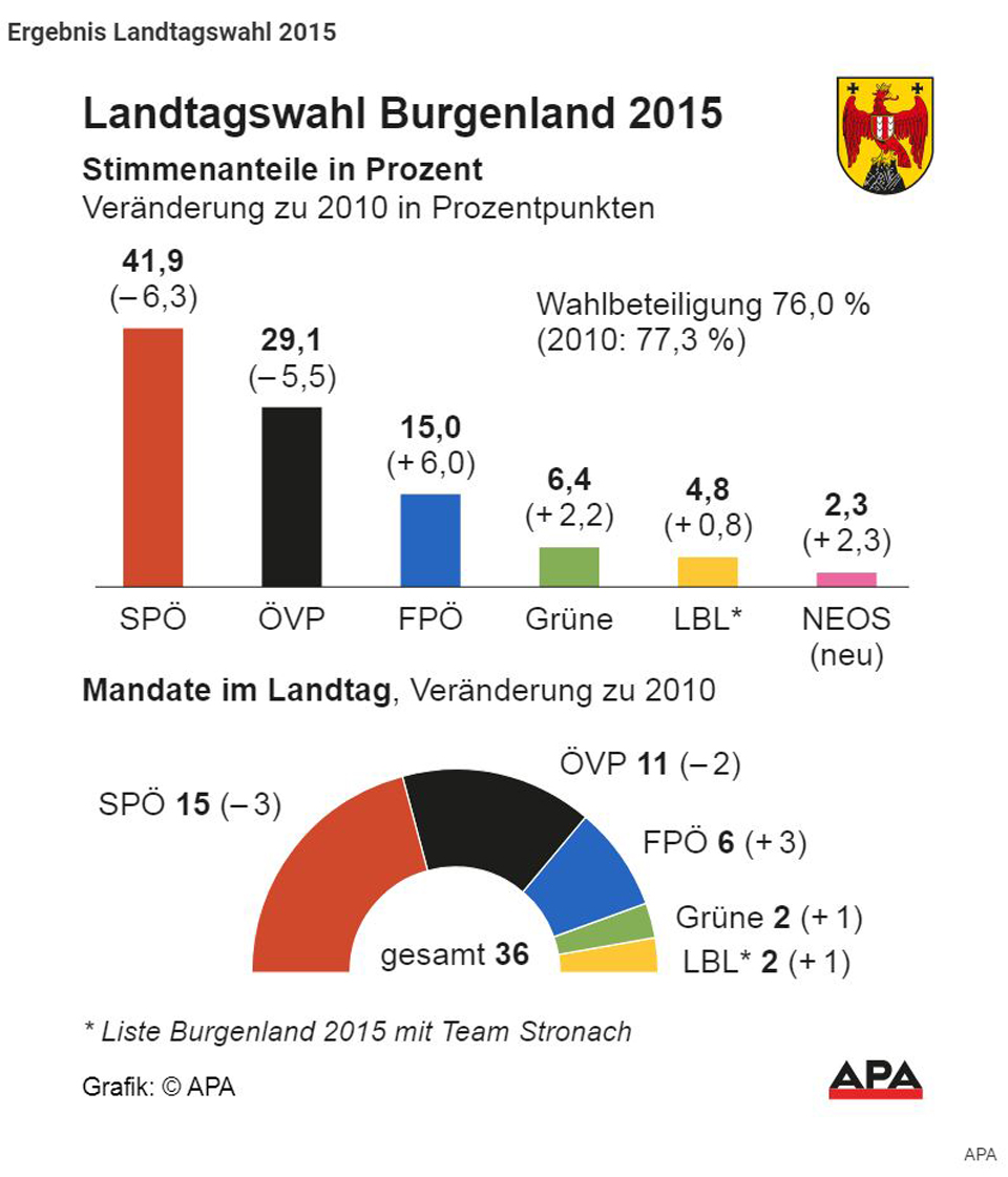 burgenland.JPG