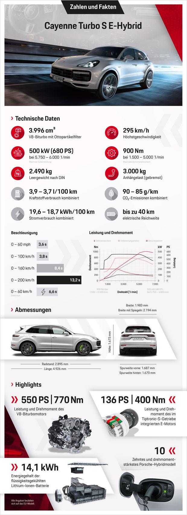 cayenne-top-hybrid-2019-da1.jpg