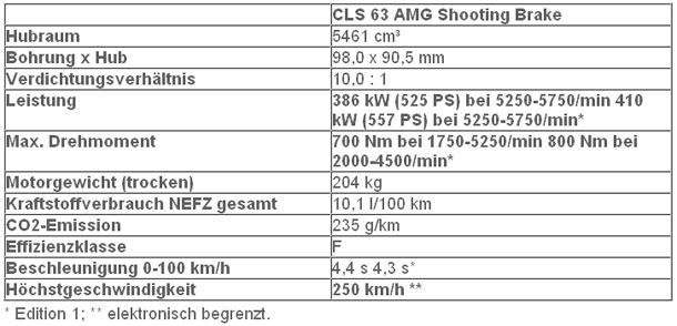 cls_amg_63_shoot_br_daten.jpg