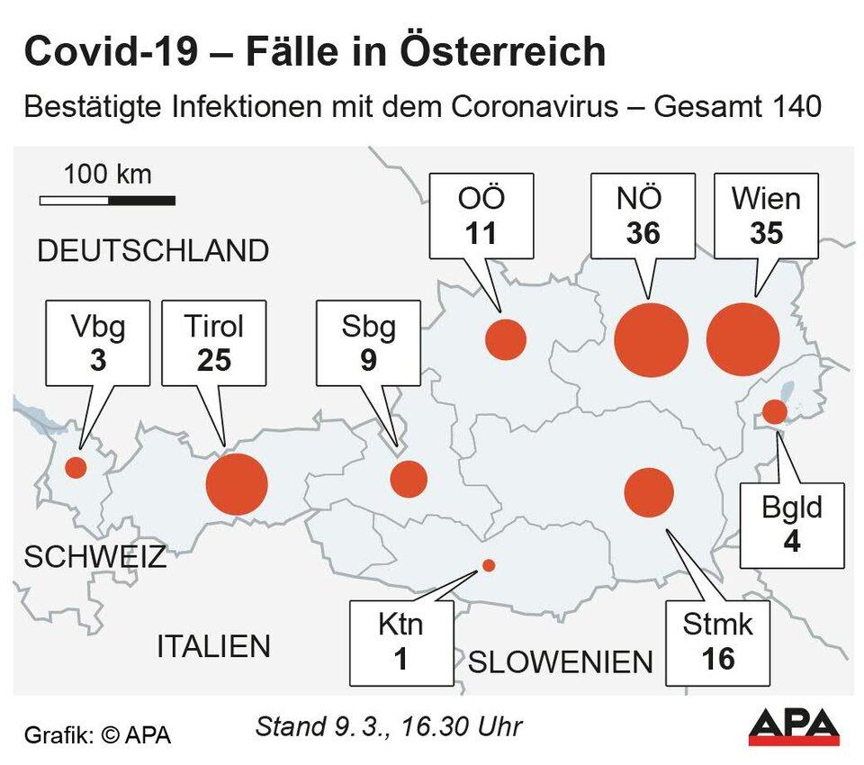 Oesterreich News