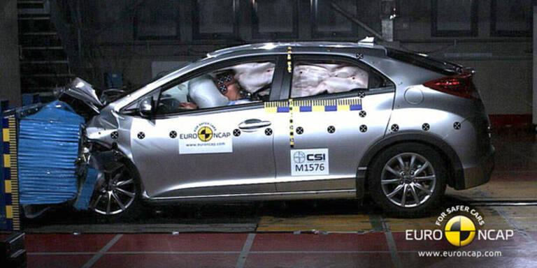 Crashtest: Honda Civic top, Jeep Compass Flop