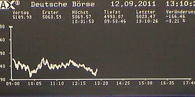 Europas Leitbörsen einheitlich tiefrot
