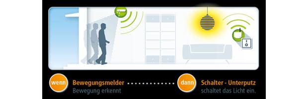 devolo-licht-smart-inlay.jpg