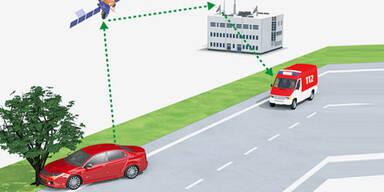 eCall-System ab 2015 in allen neuen Autos