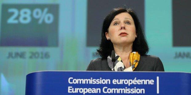 Keine EU-Gesetze gegen Hass-Postings