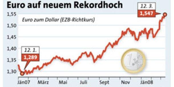 Die Stärke des Euro ist eine Schwäche des Dollars