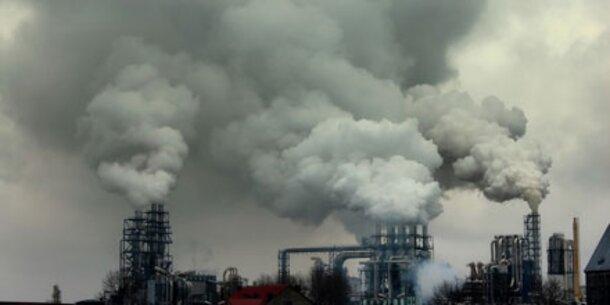 CO2-Ausstoß weltweit nahezu unverändert
