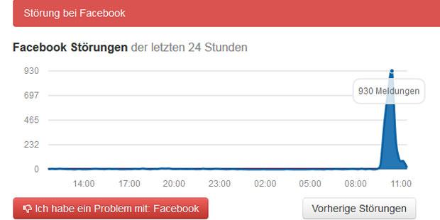 In ganz Europa Nutzer melden massive Störungen bei Facebook