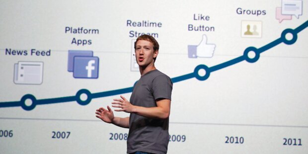Facebook erfindet sich neu