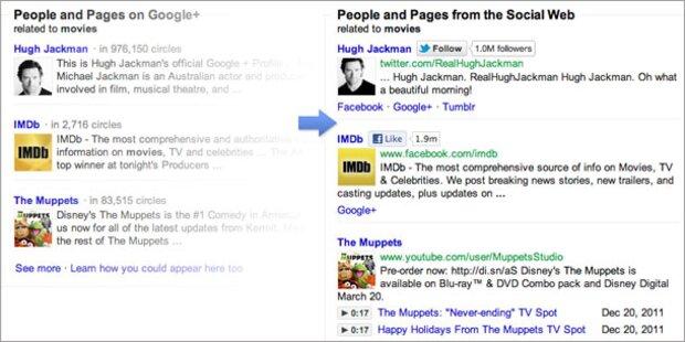 Facebook-Entwickler ändern Google-Suche