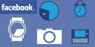 So ticken die Facebook-User wirklich