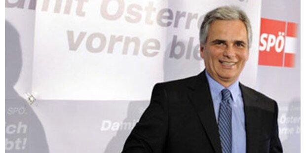 SPÖ holt auf, ÖVP führt nur mehr knapp