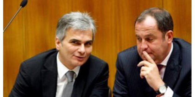 SPÖ liegt 9 Prozentpunkte vor der ÖVP