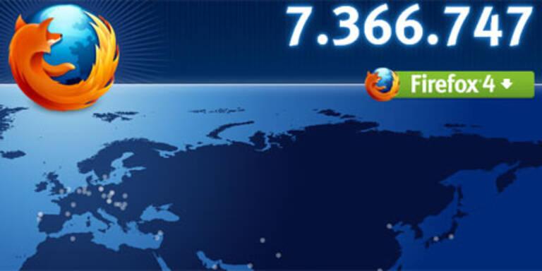 Firefox 4: 6 Mio. Downloads am ersten Tag