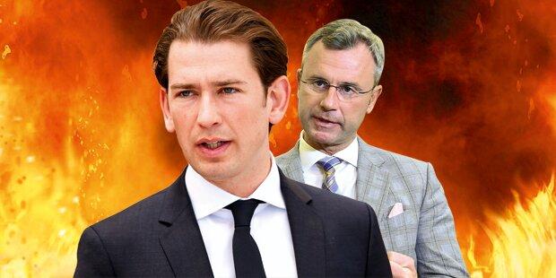 Schlammschlacht bei ÖVP und FPÖ