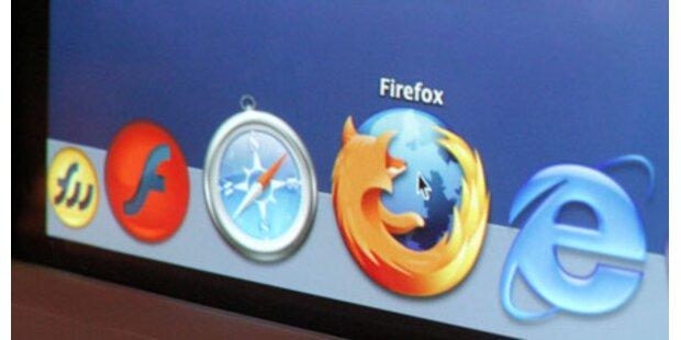 Firefox überholt den Internet Explorer