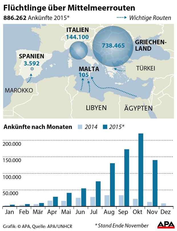 flüchtlingsroute.jpg