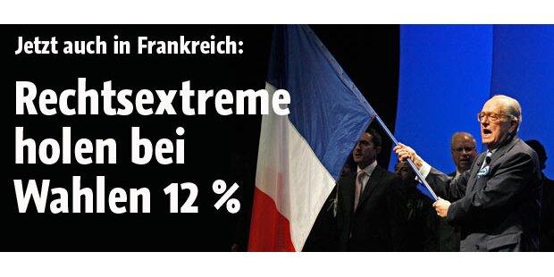 Rechtsextreme holen bei Wahlen 12 %