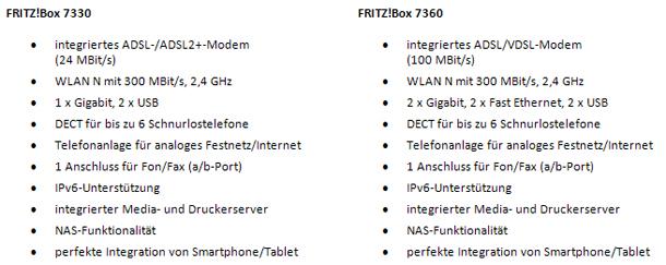 fritzboxen_neu_daten_specsh.jpg