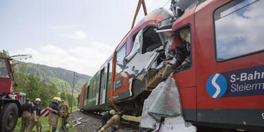 Zug-Crash: Black Boxen werden ausgewertet
