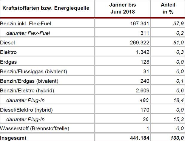 gebrauchtwagen-graf-18-gas.jpg