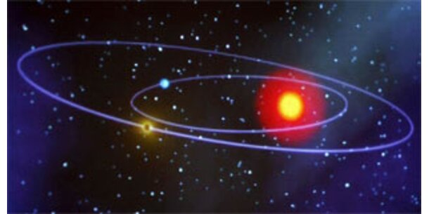 Neue Erde entdeckt
