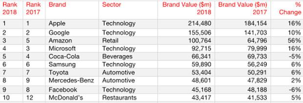 global-brands-2018-inl.jpg