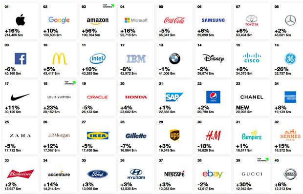 global-brands-2018-inl1.jpg