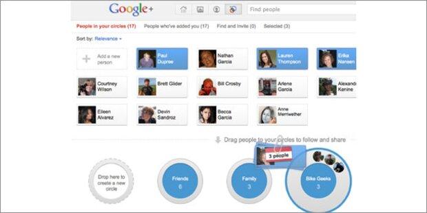 Google+ hat schon fast 50 Mio. Mitglieder