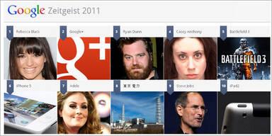 Das sind die Google-Suchtrends des Jahres