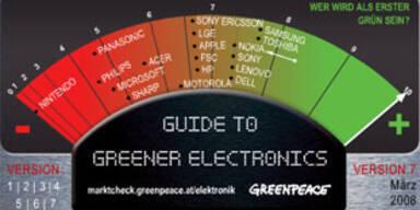 grüne-it