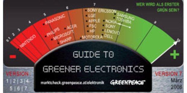 Welche IT-Firma ist am grünsten?
