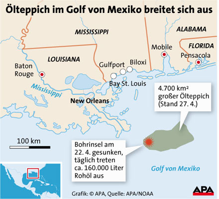 grafik-mexiko