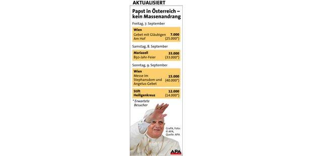 Das war der Papst-Besuch