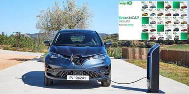 E-Autos schlagen im Öko-Test Verbrenner und Hybride