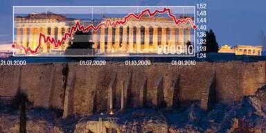 Griechenland ist Kärnten Europas