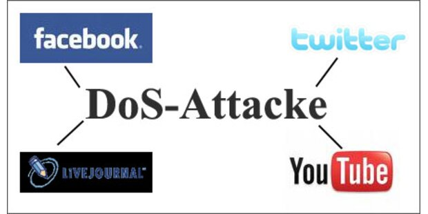 Auch Facebook, YouTube&Google betroffen